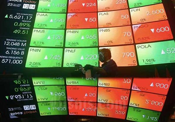 index saham gabungan